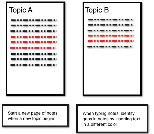Typing notes